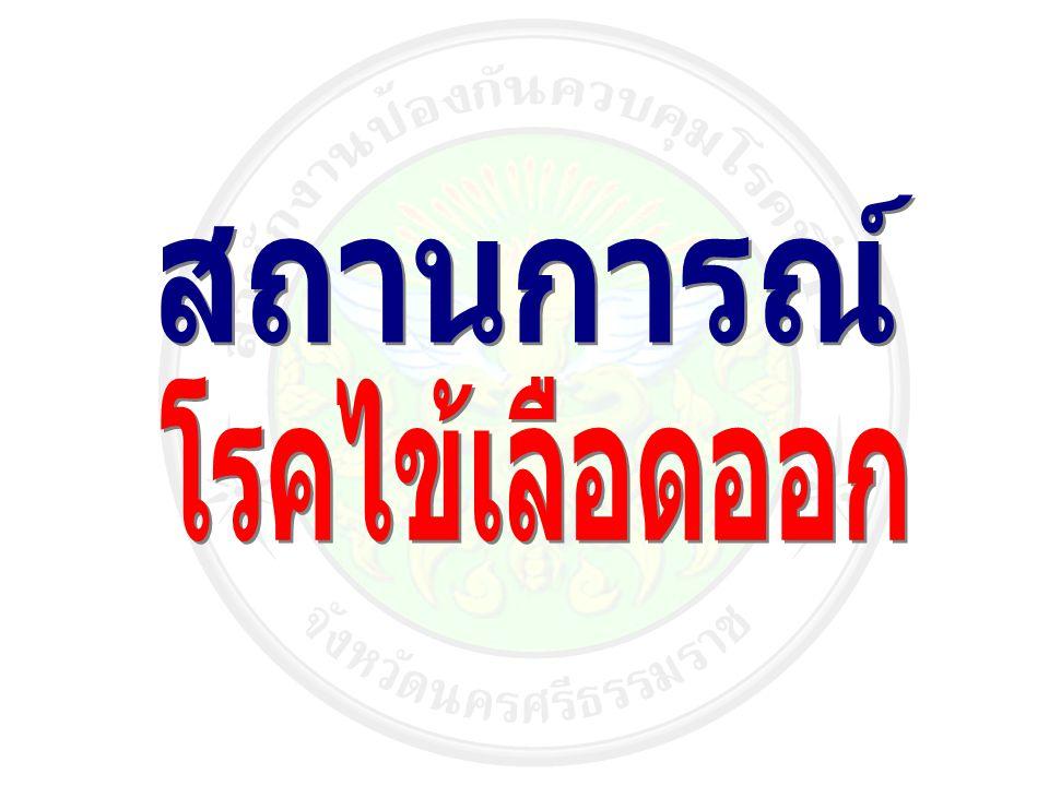 อัตราป่วยสะสมโรคไข้เลือดออก รายเขต บริการสุขภาพ ( ตั้งแต่วันที่ 1 มกราคม - 3 มีนาคม 2558) ที่มา : สำนักโรคติดต่อนำโดยแมลง.