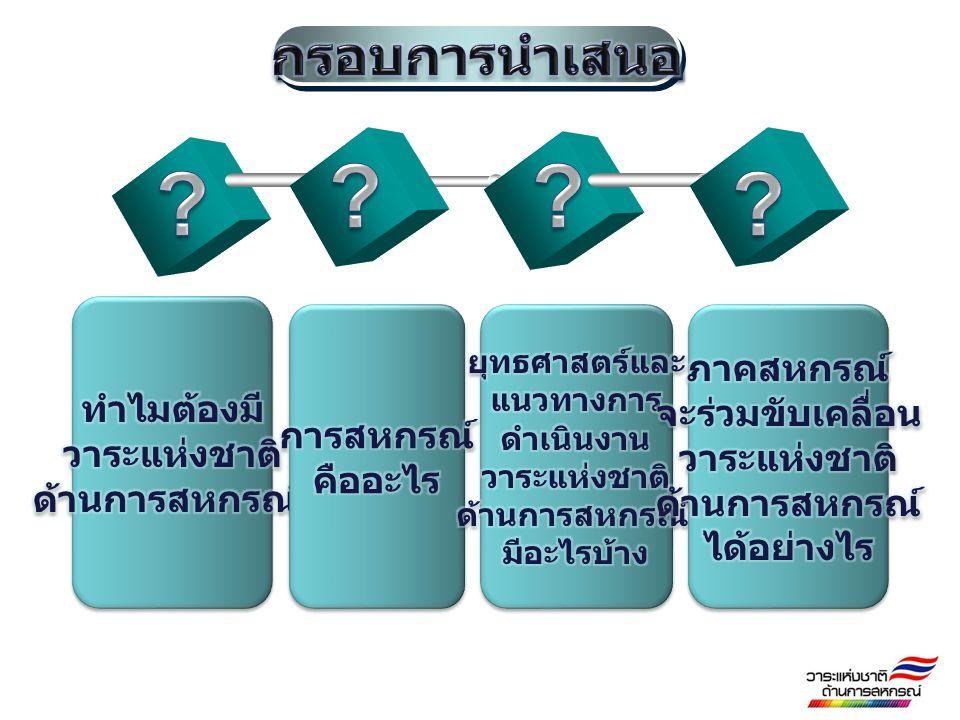 การปกครองตนเองและความเป็นอิสระ การควบคุมโดยสมาชิกตามหลักประชาธิปไตย การมีส่วนร่วมทางเศรษฐกิจของสมาชิก การเป็นสมาชิกโดยสมัครใจและเปิดกว้าง การศึกษา ฝึกอบรมและสารสนเทศ การร่วมมือระหว่างสหกรณ์ การเอื้ออาทรต่อชุมชน