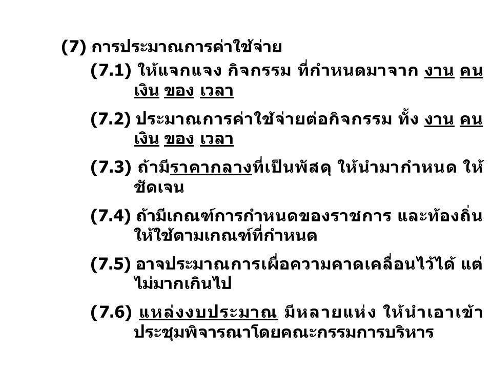 (7) การประมาณการค่าใช้จ่าย (7.1) ให้แจกแจง กิจกรรม ที่กำหนดมาจาก งาน คน เงิน ของ เวลา (7.2) ประมาณการค่าใช้จ่ายต่อกิจกรรม ทั้ง งาน คน เงิน ของ เวลา (7