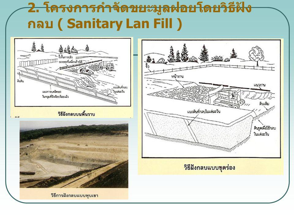 2. โครงการกำจัดขยะมูลฝอยโดยวิธีฝัง กลบ ( Sanitary Lan Fill )