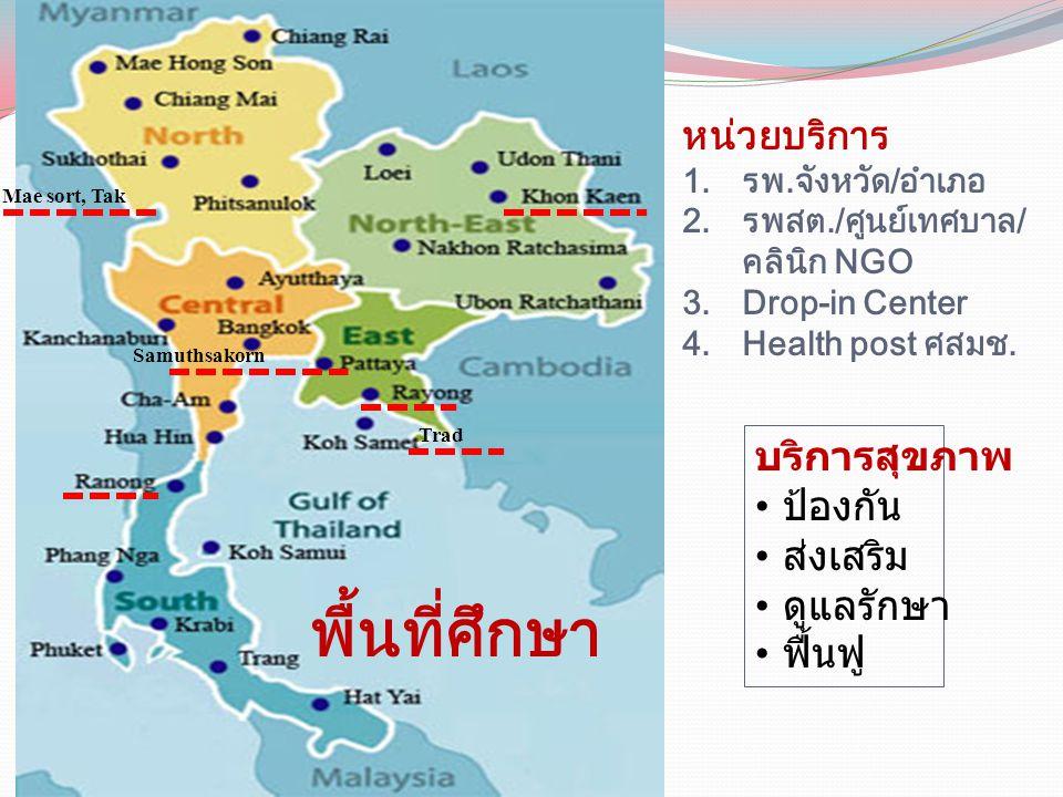 Trad Samuthsakorn Mae sort, Tak พื้นที่ศึกษา หน่วยบริการ 1.รพ.จังหวัด/อำเภอ 2.รพสต./ศูนย์เทศบาล/ คลินิก NGO 3.Drop-in Center 4.Health post ศสมช. บริกา