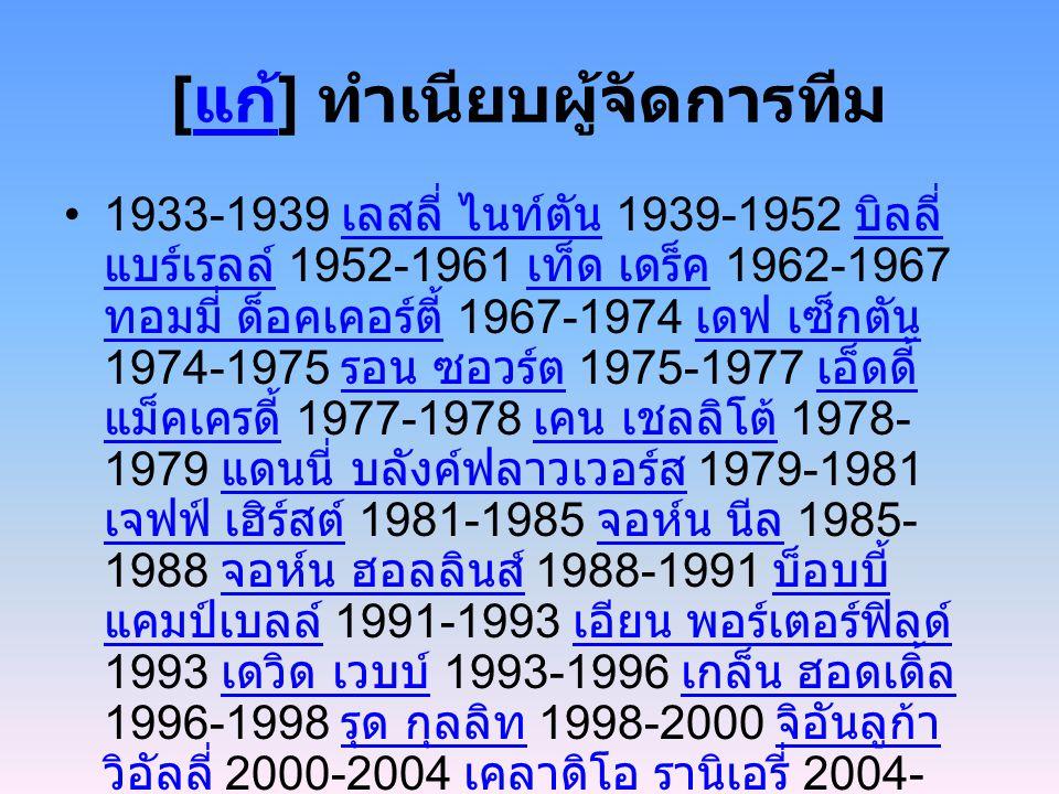 [ แก้ ] ทำเนียบผู้จัดการทีม แก้ 1933-1939 เลสลี่ ไนท์ตัน 1939-1952 บิลลี่ แบร์เรลล์ 1952-1961 เท็ด เดร็ค 1962-1967 ทอมมี่ ด็อคเคอร์ตี้ 1967-1974 เดฟ เ