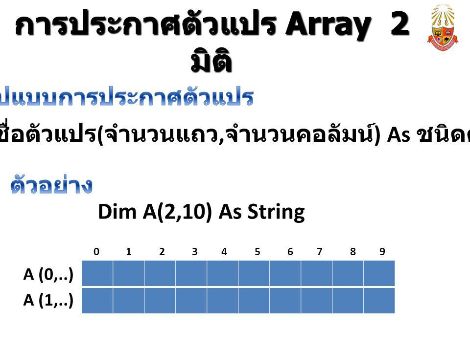 การประกาศตัวแปร Array 2 มิติ Dim A(2,10) As String A (0,..) 1234567890 Dim ชื่อตัวแปร ( จำนวนแถว, จำนวนคอลัมน์ ) As ชนิดตัวแปร A (1,..)