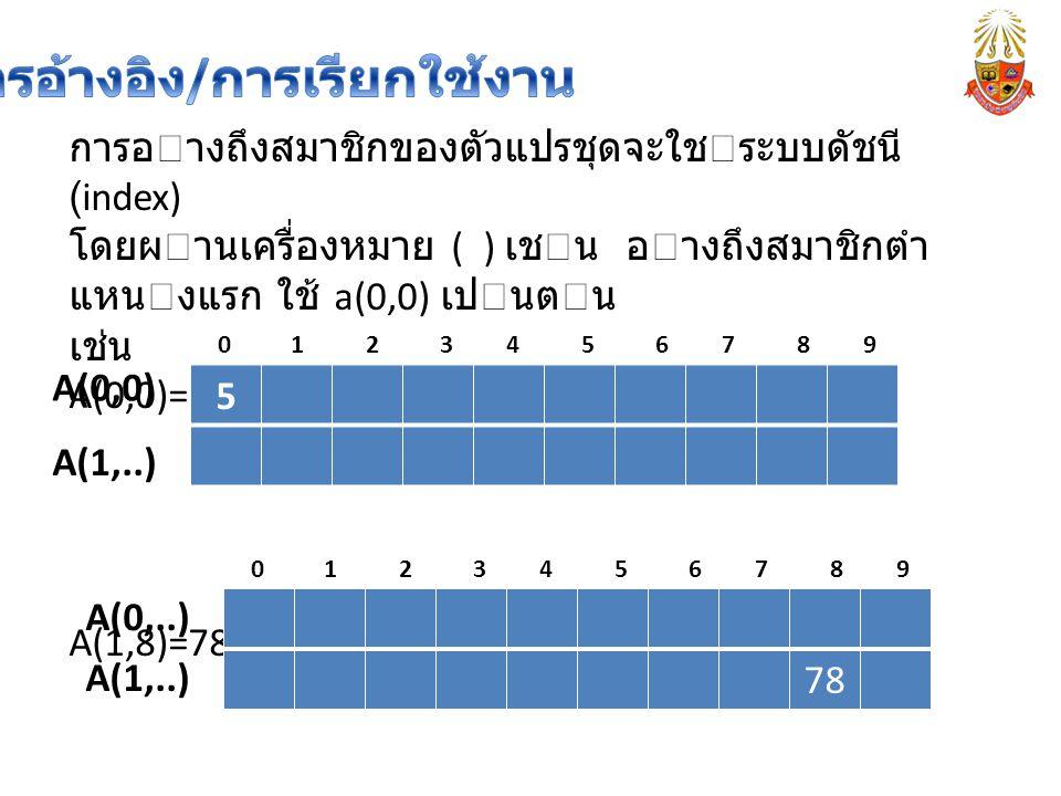 การอางถึงสมาชิกของตัวแปรชุดจะใชระบบดัชนี (index) โดยผานเครื่องหมาย ( ) เชน อางถึงสมาชิกตํา แหนงแรก ใช้ a(0,0) เปนตน เช่น A(0,0)=5; A(1,8)=78; 5 A(0,0) 1234567890 A(1,..) 78 1234567890 A(0,..) A(1,..)