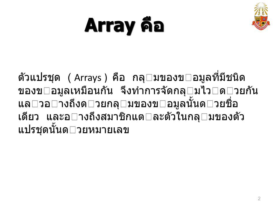 Array คือ 2 ตัวแปรชุด ( Arrays ) คือ กลุมของขอมูลที่มีชนิด ของขอมูลเหมือนกัน จึงทําการจัดกลุมไวดวยกัน แลวอางถึงดวยกลุมของขอมูลนั้นดวยชื่อ เดียว และอางถึงสมาชิกแตละตัวในกลุมของตัว แปรชุดนั้นดวยหมายเลข