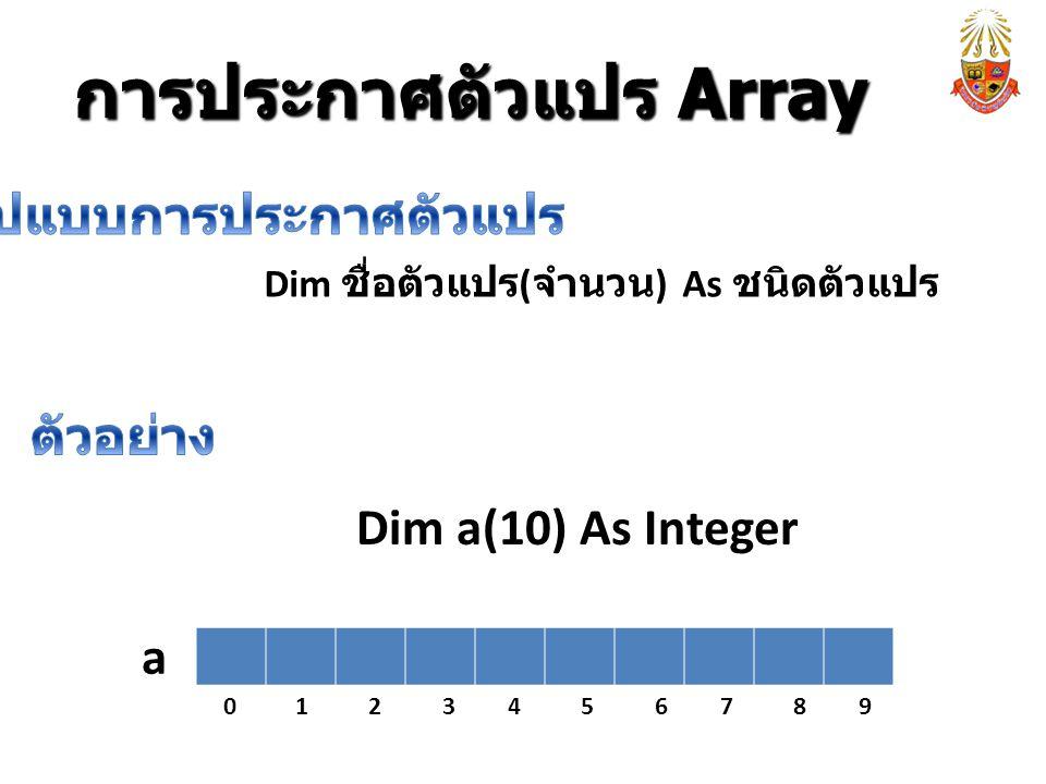 การประกาศตัวแปร Array Dim a(10) As Integer a 1234567890 Dim ชื่อตัวแปร ( จำนวน ) As ชนิดตัวแปร