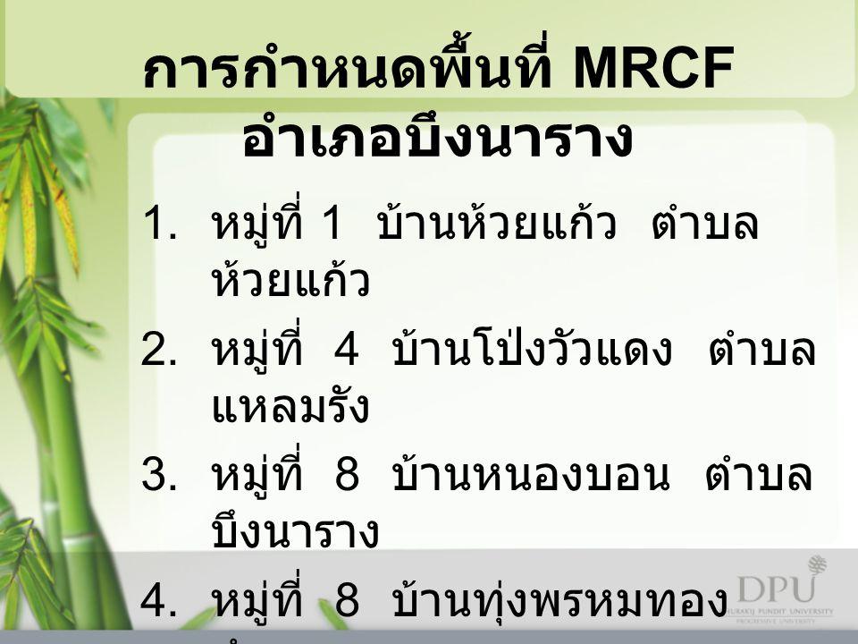 การกำหนดพื้นที่ MRCF อำเภอบึงนาราง 1. หมู่ที่ 1 บ้านห้วยแก้ว ตำบล ห้วยแก้ว 2. หมู่ที่ 4 บ้านโป่งวัวแดง ตำบล แหลมรัง 3. หมู่ที่ 8 บ้านหนองบอน ตำบล บึงน