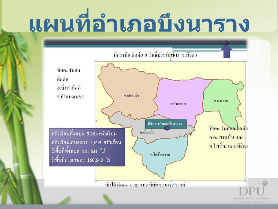 แผนที่แสดงภัยแล้ง ปี 2554 จังหวัดพิจิตร