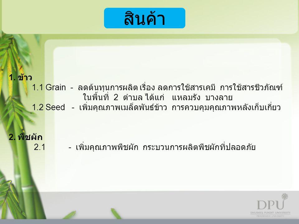 สินค้า 1. ข้าว 1.1 Grain - ลดต้นทุนการผลิต เรื่อง ลดการใช้สารเคมี การใช้สารชีวภัณฑ์ ในพื้นที่ 2 ตำบล ได้แก่ แหลมรัง บางลาย 1.2 Seed - เพิ่มคุณภาพเมล็ด