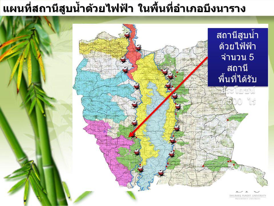 แผนที่สถานีสูบน้ำด้วยไฟฟ้า ในพื้นที่อำเภอบึงนาราง สถานีสูบน้ำ ด้วยไฟ้ฟ้า จำนวน 5 สถานี พื้นที่ได้รับ ประโยชน์ 7,500 ไร่ สถานีสูบน้ำ ด้วยไฟ้ฟ้า จำนวน 5