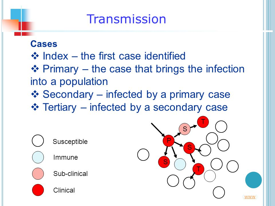 Cases  Index – the first case identified  Primary – the case that brings the infection into a population  Secondary – infected by a primary case  Tertiary – infected by a secondary case P S S T Susceptible Immune Sub-clinical Clinical S T (www)www Transmission