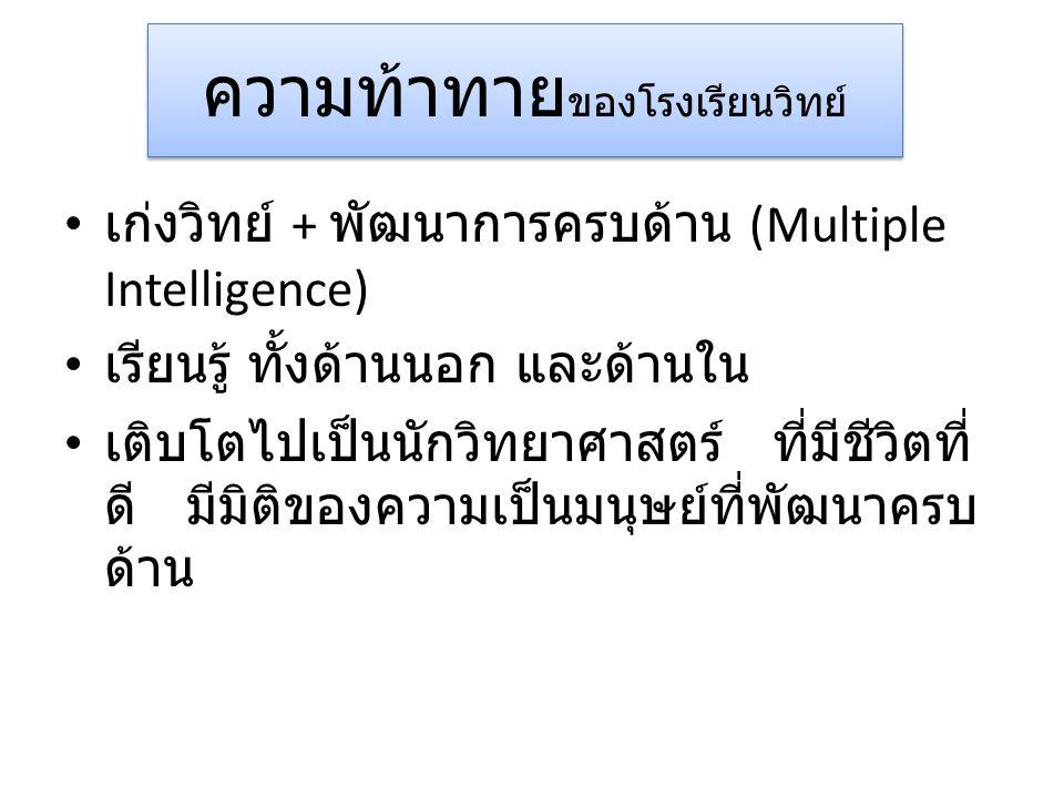 Epistemological Maturity คิดแบบ ขาว - ดำ คิดเชื่อ - คิดแย้ง คิดแบบหมวกหกใบ ความรู้เป็นมายา