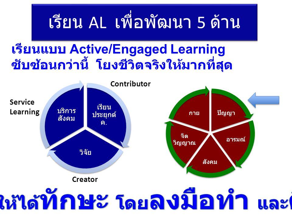 เรียน AL เพื่อพัฒนา 5 ด้าน เรียน ประยุกต์ ค.