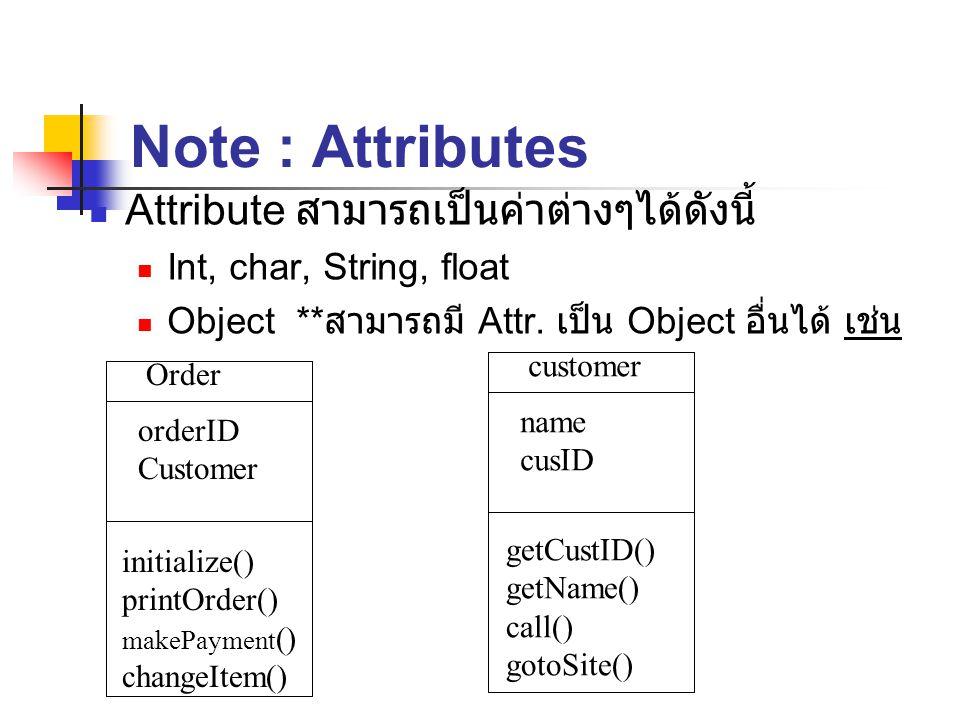 Note : Attributes Attribute สามารถเป็นค่าต่างๆได้ดังนี้ Int, char, String, float Object ** สามารถมี Attr.