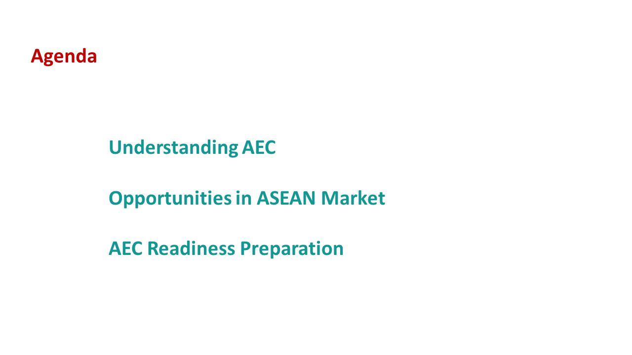 Step 3 พัฒนาแผนธุรกิจให้รองรับ AEC (AEC- READY ORGANIZATION )
