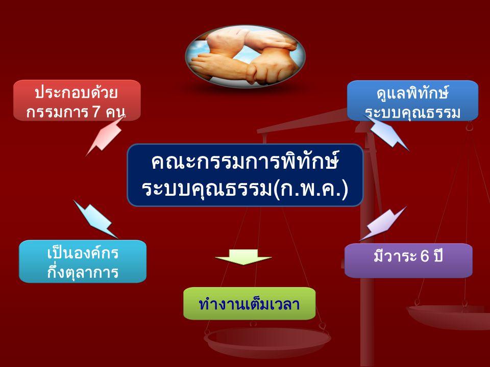 คณะกรรมการพิทักษ์ ระบบคุณธรรม(ก.พ.ค.) ประกอบด้วย กรรมการ 7 คน เป็นองค์กร กึ่งตุลาการ ทำงานเต็มเวลา มีวาระ 6 ปี ดูแลพิทักษ์ ระบบคุณธรรม