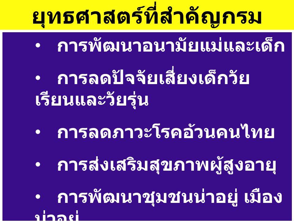 ยุทธศาสตร์ที่สำคัญกรม อนามัย การพัฒนาอนามัยแม่และเด็ก การลดปัจจัยเสี่ยงเด็กวัย เรียนและวัยรุ่น การลดภาวะโรคอ้วนคนไทย การส่งเสริมสุขภาพผู้สูงอายุ การพั