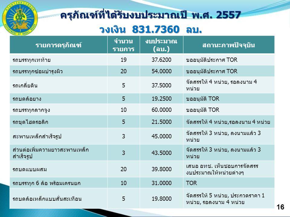 16 ครุภัณฑ์ที่ได้รับงบประมาณปี พ.ศ. 2557 วงเงิน 831.7360 ลบ.