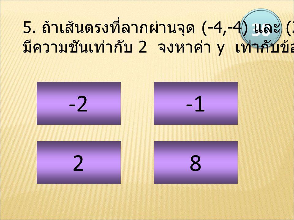 30 -2 28 5. ถ้าเส้นตรงที่ลากผ่านจุด (-4,-4) และ (2,y) มีความชันเท่ากับ 2 จงหาค่า y เท่ากับข้อใด