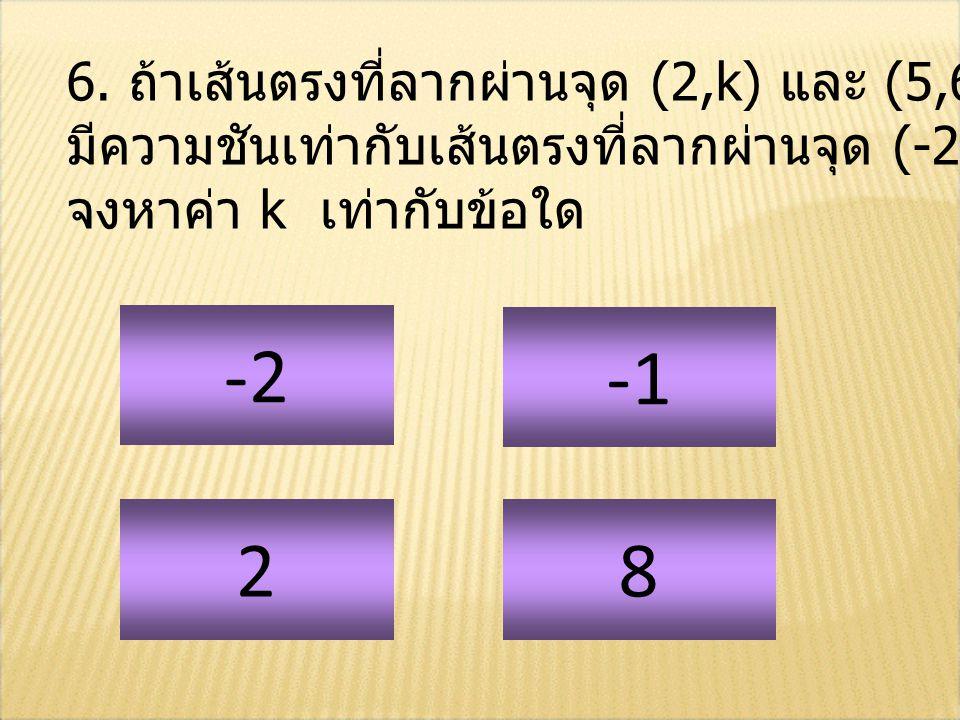 -2 28 6. ถ้าเส้นตรงที่ลากผ่านจุด (2,k) และ (5,6) มีความชันเท่ากับเส้นตรงที่ลากผ่านจุด (-2,1) และ (1,5) จงหาค่า k เท่ากับข้อใด