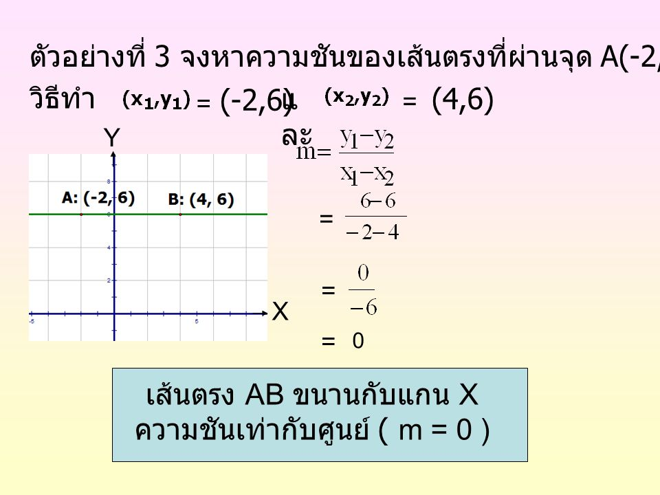 ตัวอย่างที่ 3 จงหาความชันของเส้นตรงที่ผ่านจุด A(-2,6) และ จุด B(4,6) วิธีทำ = แ ละ (-2,6) (4,6) = = เส้นตรง AB ขนานกับแกน X ความชันเท่ากับศูนย์ ( m =