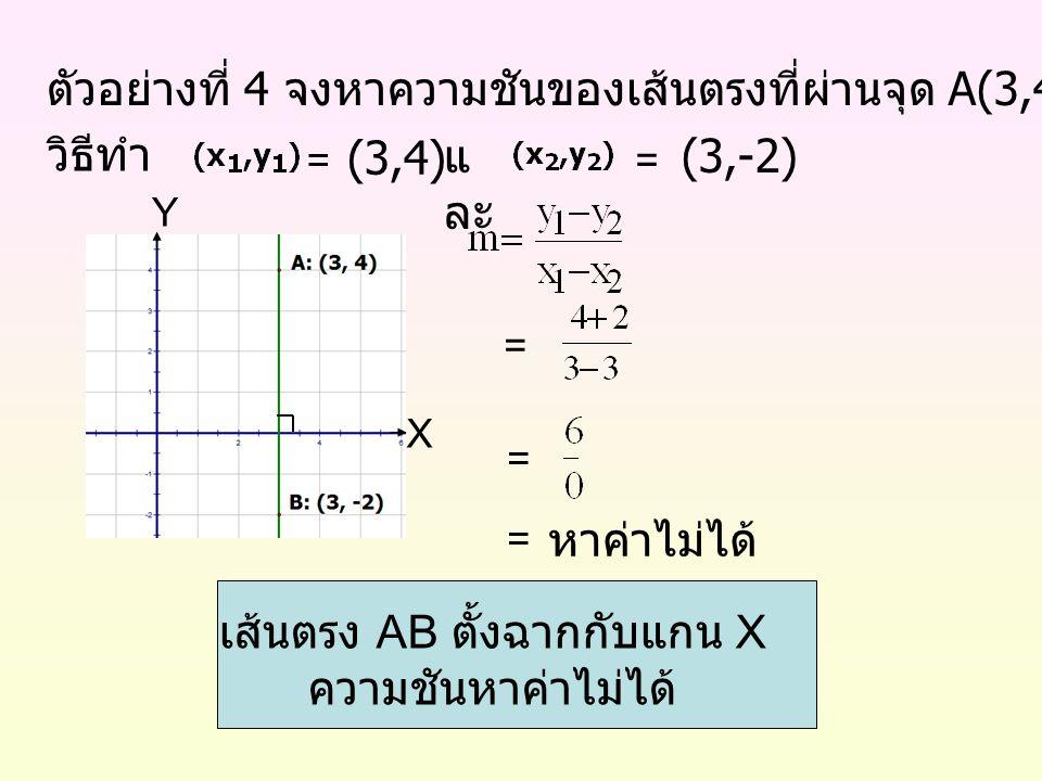 ตัวอย่างที่ 4 จงหาความชันของเส้นตรงที่ผ่านจุด A(3,4) และ จุด B(3,-2) วิธีทำ = แ ละ (3,4) (3,-2) = = = เส้นตรง AB ตั้งฉากกับแกน X ความชันหาค่าไม่ได้ =