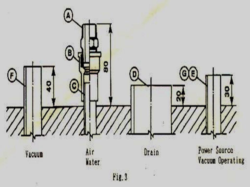 1.ขนาดของท่อลมที่เข้า junction มีเส้นผ่าศูนย์กลาง ไม่น้อยกว่า 8 มม.