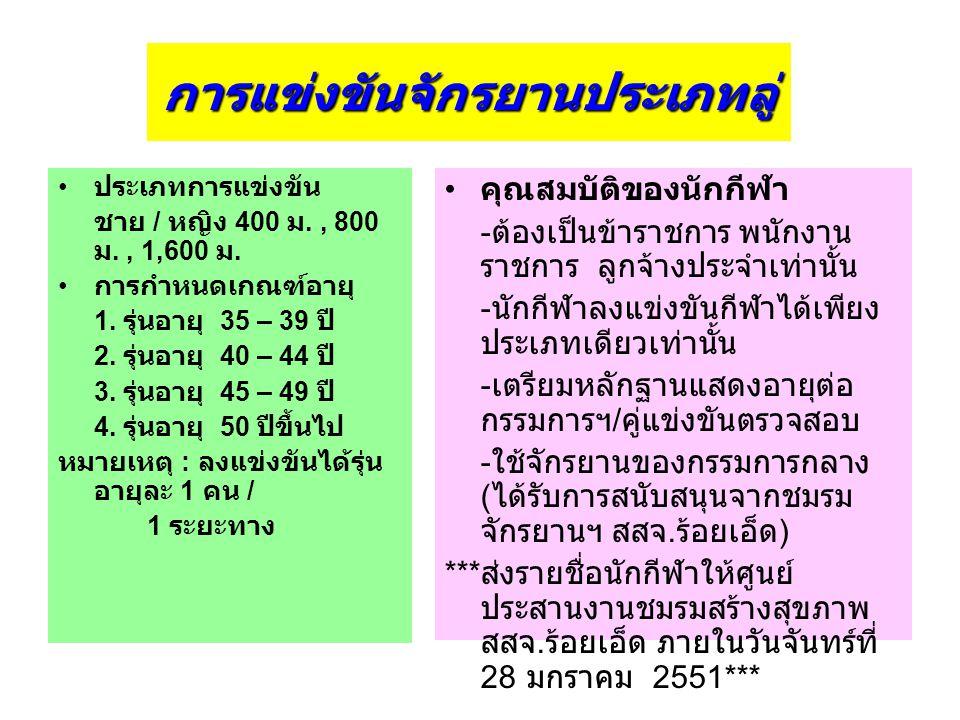 ประเภทการแข่งขัน ชาย / หญิง 100 ม., 200 ม., 400 ม.