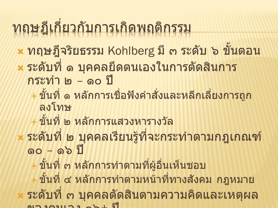  ทฤษฎีจริยธรรม Kohlberg มี ๓ ระดับ ๖ ขั้นตอน  ระดับที่ ๑ บุคคลยึดตนเองในการตัดสินการ กระทำ ๒ – ๑๐ ปี  ขั้นที่ ๑ หลักการเชื่อฟังคำสั่งและหลีกเลี่ยงก