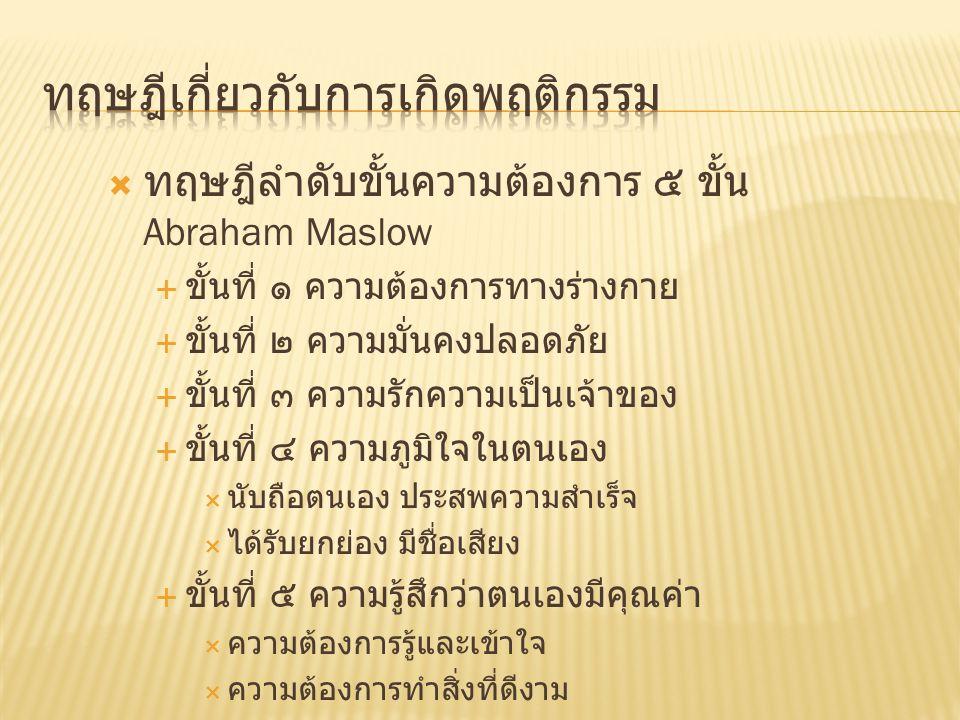  ทฤษฎีลำดับขั้นความต้องการ ๕ ขั้น Abraham Maslow  ขั้นที่ ๑ ความต้องการทางร่างกาย  ขั้นที่ ๒ ความมั่นคงปลอดภัย  ขั้นที่ ๓ ความรักความเป็นเจ้าของ 