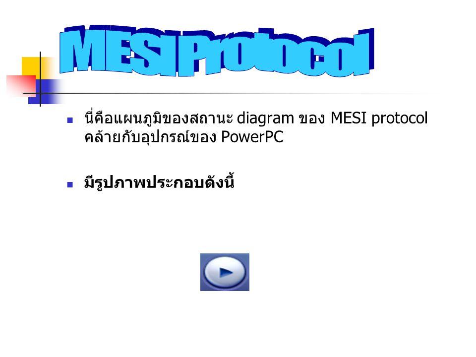 นี่คือแผนภูมิของสถานะ diagram ของ MESI protocol คล้ายกับอุปกรณ์ของ PowerPC มีรูปภาพประกอบดังนี้