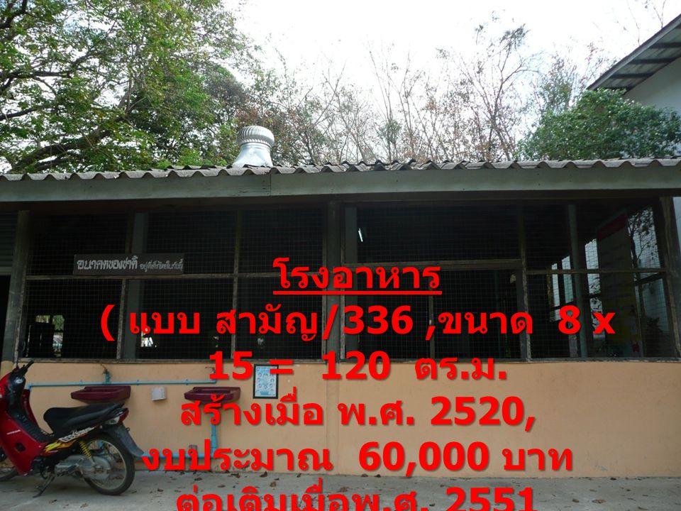 โรงอาหาร ( แบบ สามัญ /336, ขนาด 8 x 15 = 120 ตร. ม. สร้างเมื่อ พ. ศ. 2520, งบประมาณ 60,000 บาท ต่อเติมเมื่อพ. ศ. 2551 งบประมาณ 173,684 บาท )