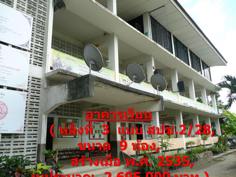 อาคารเรียน ( หลังที่ 3 แบบ สปช.2/28, ขนาด 9 ห้อง, ( หลังที่ 3 แบบ สปช.2/28, ขนาด 9 ห้อง, สร้างเมื่อ พ. ศ. 2535, งบประมาณ 2,695,000 บาท ) สร้างเมื่อ พ.