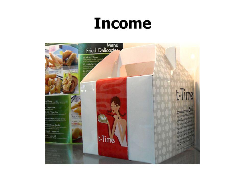 Income