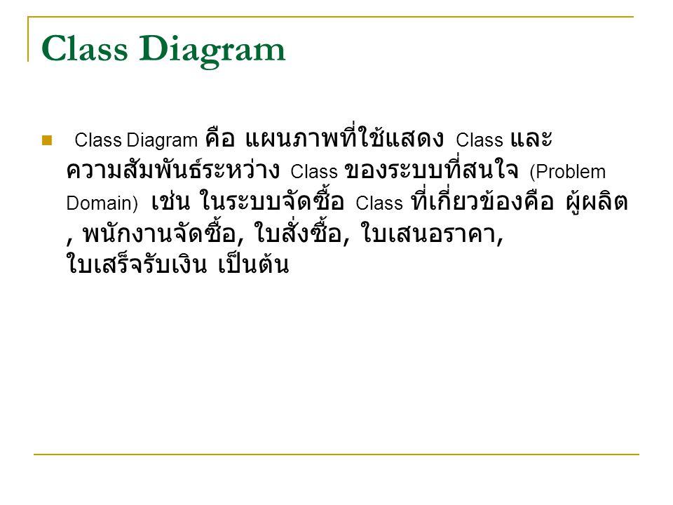 Class Diagram Class Diagram คือ แผนภาพที่ใช้แสดง Class และ ความสัมพันธ์ระหว่าง Class ของระบบที่สนใจ (Problem Domain) เช่น ในระบบจัดซื้อ Class ที่เกี่ยวข้องคือ ผู้ผลิต, พนักงานจัดซื้อ, ใบสั่งซื้อ, ใบเสนอราคา, ใบเสร็จรับเงิน เป็นต้น