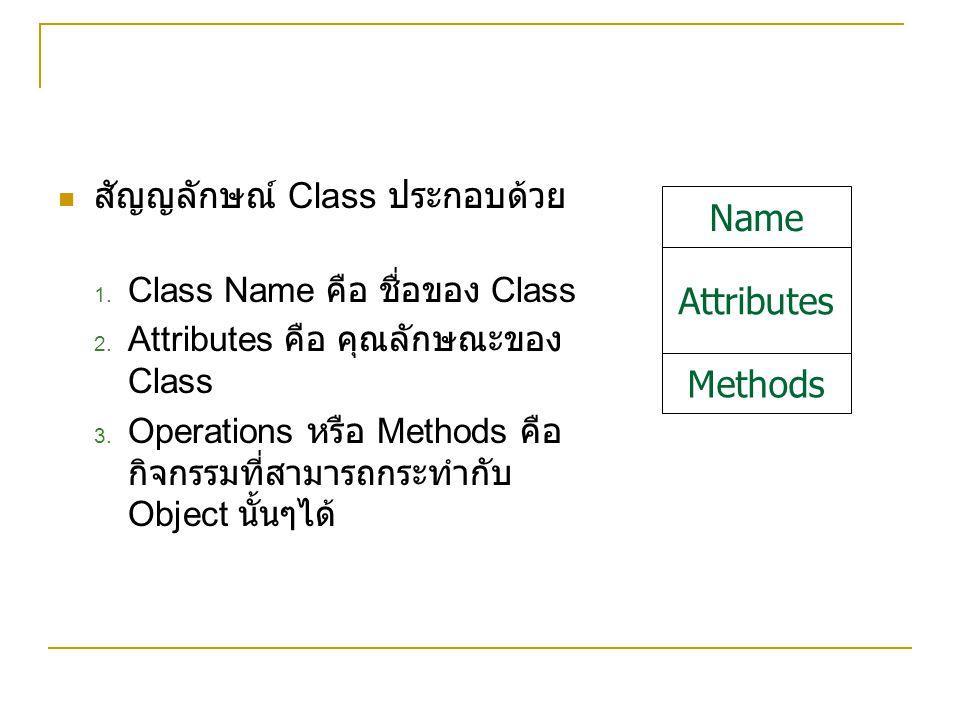สัญญลักษณ์ Class ประกอบด้วย 1. Class Name คือ ชื่อของ Class 2. Attributes คือ คุณลักษณะของ Class 3. Operations หรือ Methods คือ กิจกรรมที่สามารถกระทำก
