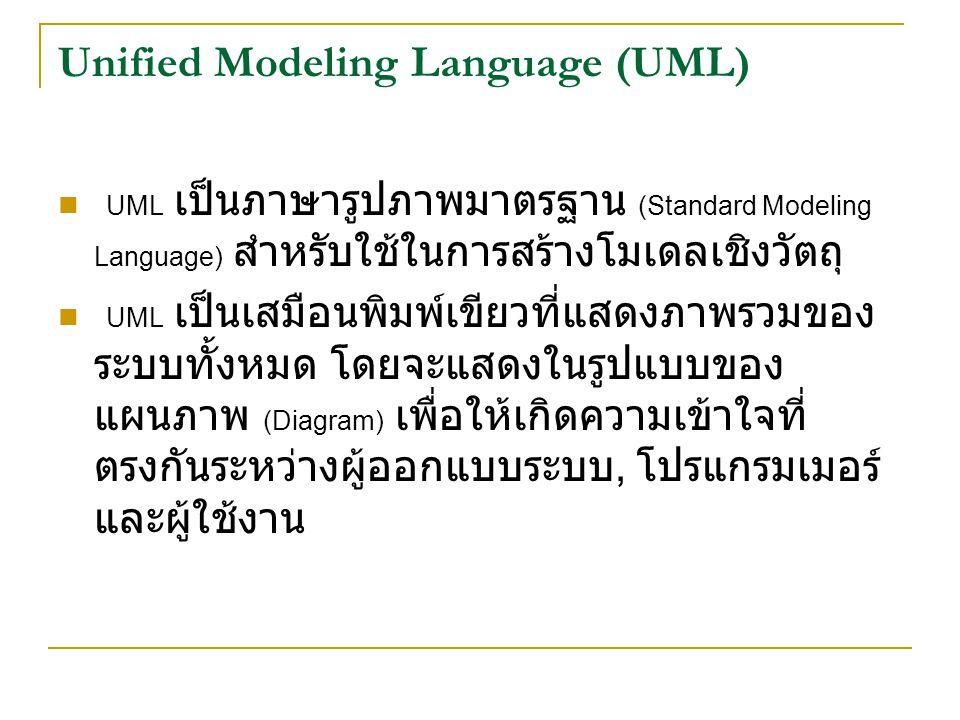 Unified Modeling Language (UML) UML เป็นภาษารูปภาพมาตรฐาน (Standard Modeling Language) สำหรับใช้ในการสร้างโมเดลเชิงวัตถุ UML เป็นเสมือนพิมพ์เขียวที่แสดงภาพรวมของ ระบบทั้งหมด โดยจะแสดงในรูปแบบของ แผนภาพ (Diagram) เพื่อให้เกิดความเข้าใจที่ ตรงกันระหว่างผู้ออกแบบระบบ, โปรแกรมเมอร์ และผู้ใช้งาน