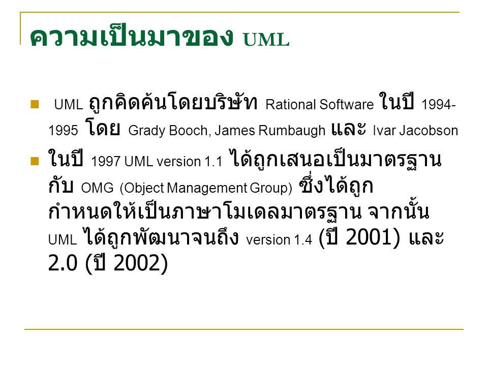 ความเป็นมาของ UML UML ถูกคิดค้นโดยบริษัท Rational Software ในปี 1994- 1995 โดย Grady Booch, James Rumbaugh และ Ivar Jacobson ในปี 1997 UML version 1.1