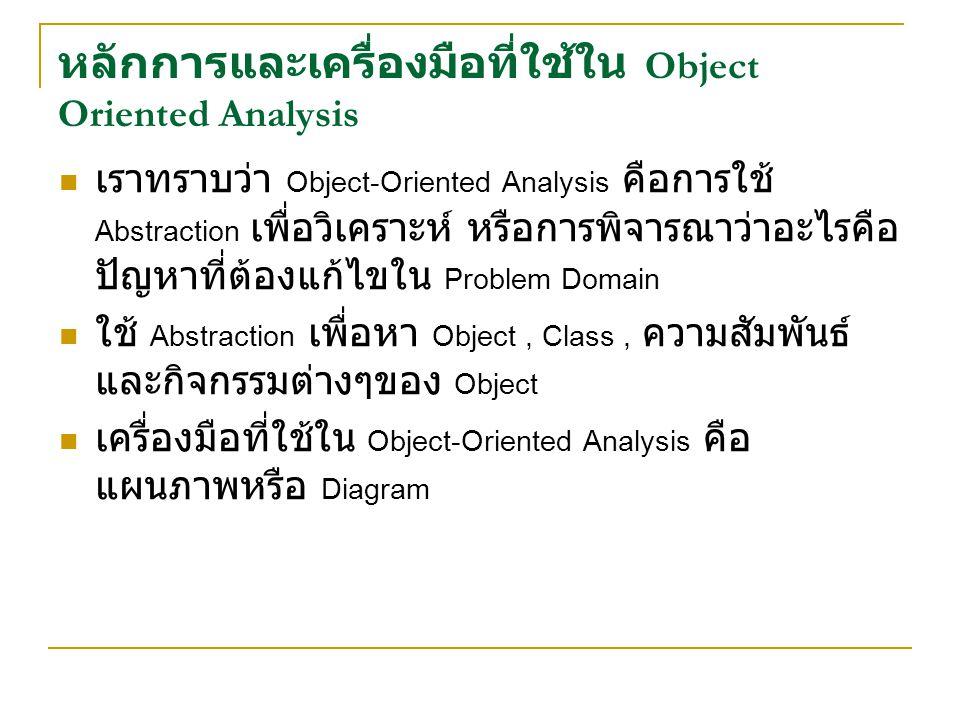 หลักการและเครื่องมือที่ใช้ใน Object Oriented Analysis เราทราบว่า Object-Oriented Analysis คือการใช้ Abstraction เพื่อวิเคราะห์ หรือการพิจารณาว่าอะไรคือ ปัญหาที่ต้องแก้ไขใน Problem Domain ใช้ Abstraction เพื่อหา Object, Class, ความสัมพันธ์ และกิจกรรมต่างๆของ Object เครื่องมือที่ใช้ใน Object-Oriented Analysis คือ แผนภาพหรือ Diagram