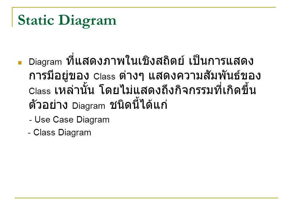 Static Diagram Diagram ที่แสดงภาพในเชิงสถิตย์ เป็นการแสดง การมีอยู่ของ Class ต่างๆ แสดงความสัมพันธ์ของ Class เหล่านั้น โดยไม่แสดงถึงกิจกรรมที่เกิดขึ้น ตัวอย่าง Diagram ชนิดนี้ได้แก่ - Use Case Diagram - Class Diagram
