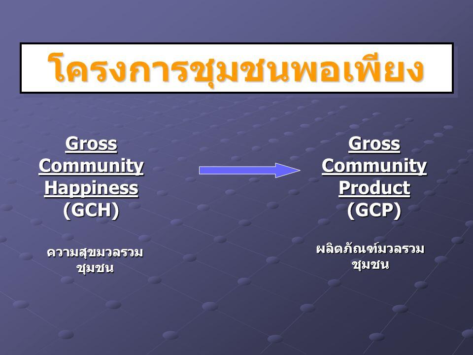 ดัชนีชี้วัดของโครงการ GCH = Gross Community Happiness  ความสุขจากความพออยู่ พอกิน พอใช้ ของชุมชน เช่น ความสมดุลของบัญชีรายรับ รายจ่ายชุมชน GCP = Gross Community Product  ตัวชี้วัดเศรษฐกิจพอเพียงขั้นก้าวหน้า เหลือกิน เหลือใช้ จนมีผลิตภัณฑ์ประจำชุมชน ไว้ขาย บัญชีชุมชนเกินดุล