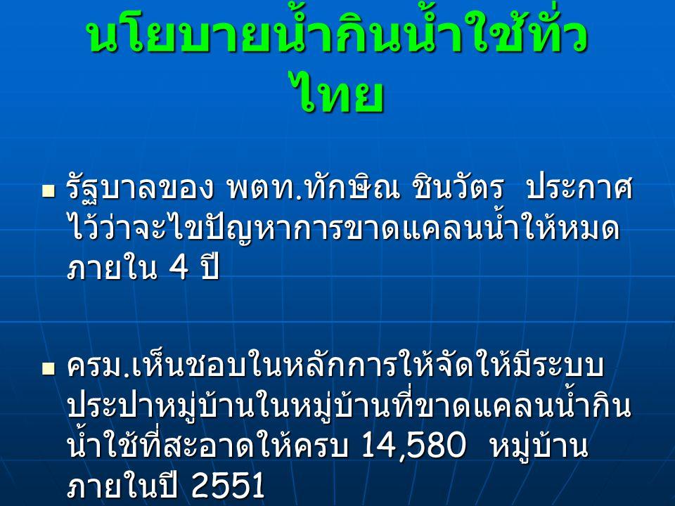 ปัจจัยที่มีอิทธิพลต่อการกำหนด นโยบาย น้ำกินน้ำใช้ทั่วไทย ( โครงการ ประปาหมู่บ้าน ) 1.