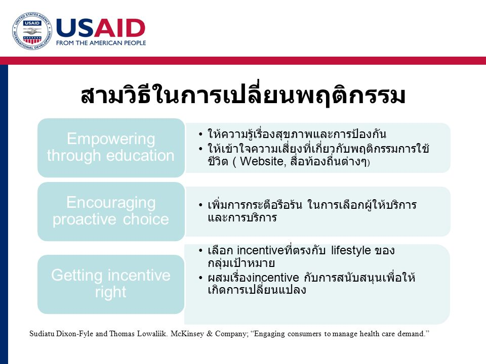 Empowering through education mplus sexpert บริการให้คำปรึกษาเรื่องสุขภาพทางเพศ ทุกวันตั้งแต่เวลา 19.00-22.00 น.