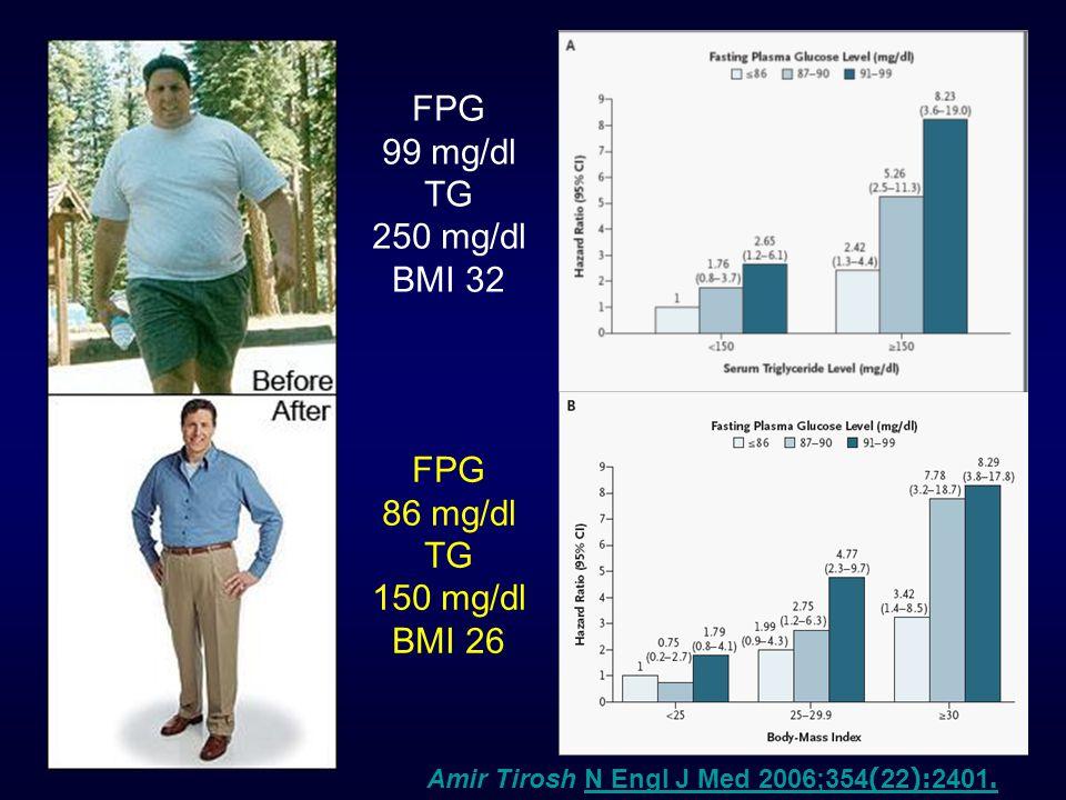Amir Tirosh N Engl J Med 2006;354(22):2401.N Engl J Med 2006;354(22):2401. FPG 99 mg/dl TG 250 mg/dl BMI 32 FPG 86 mg/dl TG 150 mg/dl BMI 26