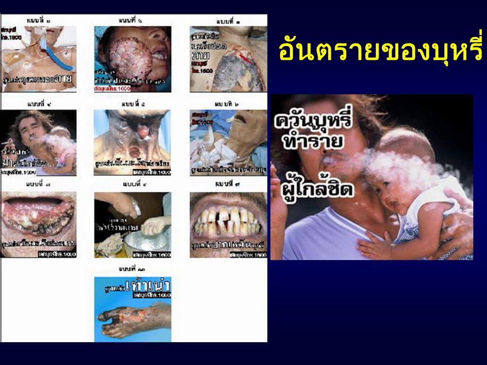 อันตรายของบุหรี่