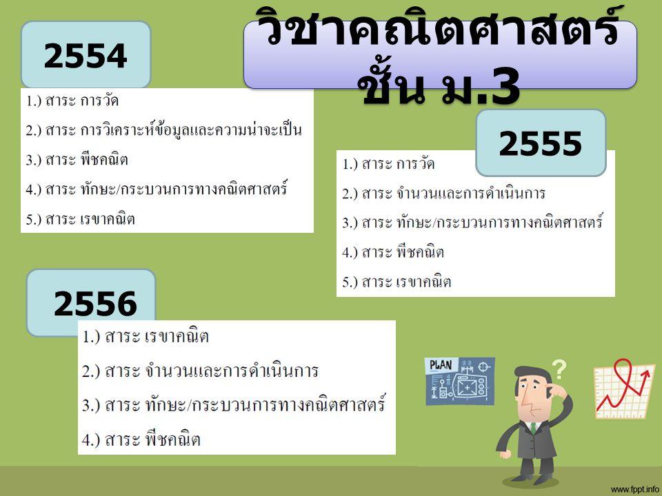 2554 2556 2555 วิชาคณิตศาสตร์ ชั้น ม.3