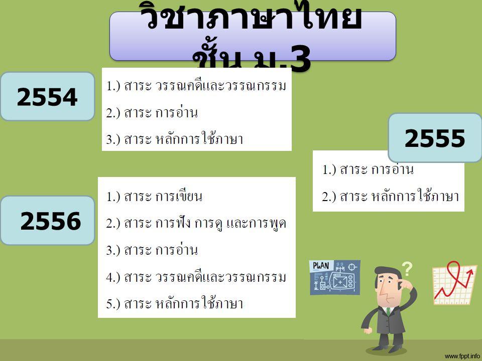 2554 2555 2556 วิชาภาษาไทย ชั้น ม.3