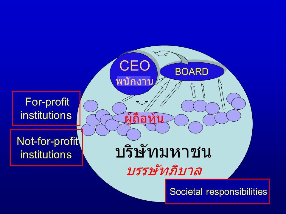 ผู้ถือหุ้น BOARD บริษัทมหาชน บรรษัทภิบาล CEO พนักงาน For-profit institutions Not-for-profit institutions Societal responsibilities