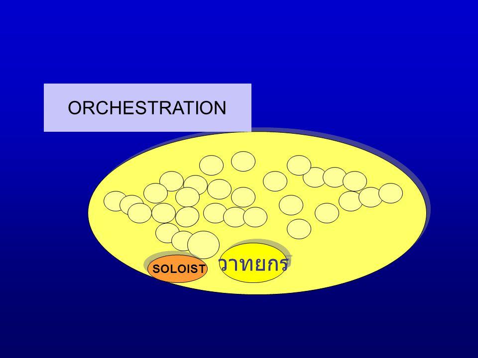 วาทยกร ORCHESTRATION SOLOIST