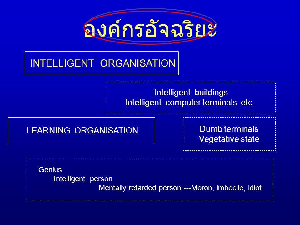 องค์กรอัจฉริยะ INTELLIGENT ORGANISATION Intelligent buildings Intelligent computer terminals etc. LEARNING ORGANISATION Dumb terminals Vegetative stat